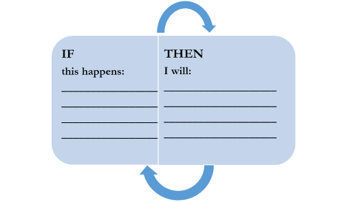 Your If-Then Template for managing life well
